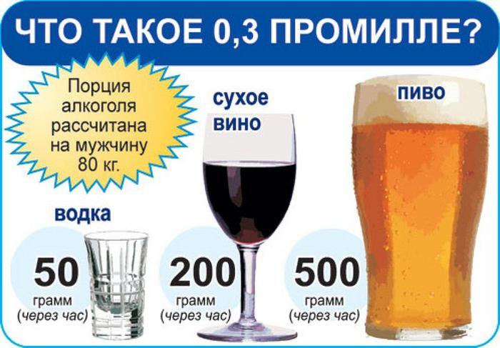 основные методы определения алкоголя в выдыхаемом воздухе