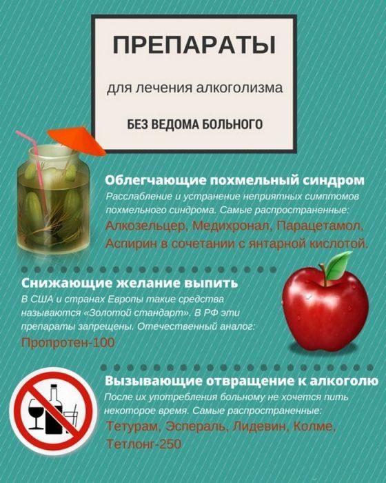 Ферментативная методика лечения алкоголизма