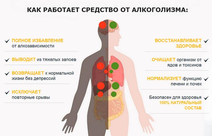 лечение алкоголизма без ведома больного препараты