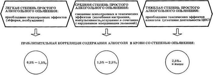 что измеряется в промилле