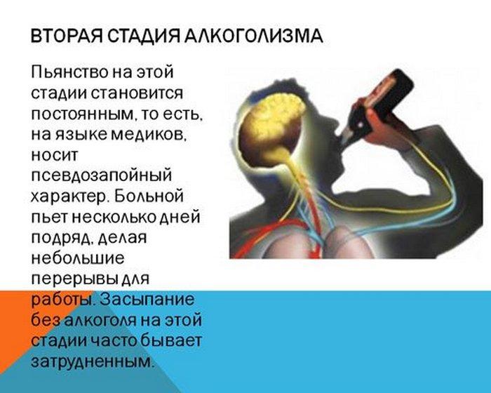 Лечение 2 стадии алкоголизм симптомы лечение алкоголизма в православном центре доктора григорьева спб