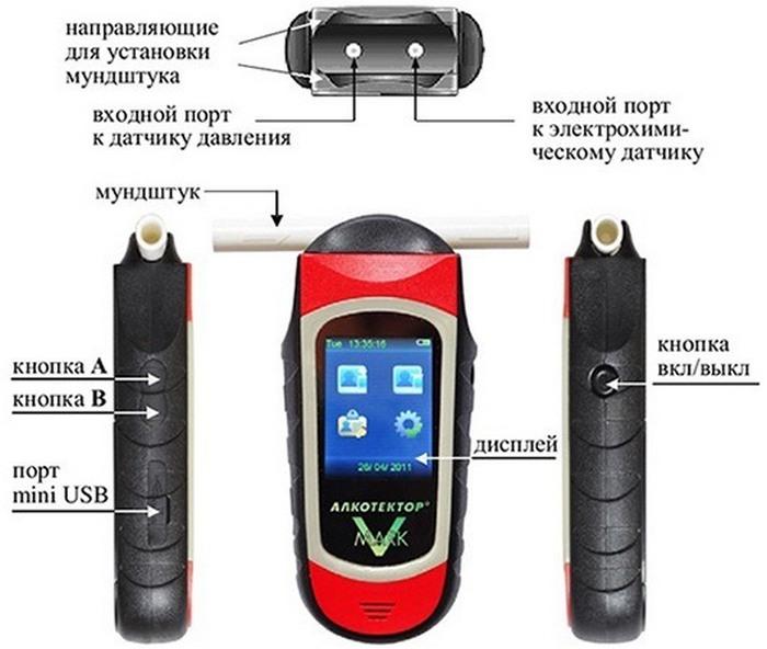 сенсоры для алкотестера