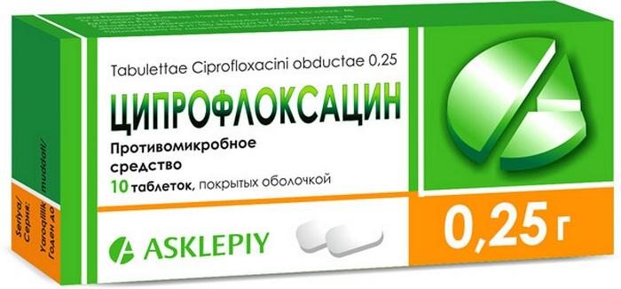ципрофлоксацин и алкоголь после него