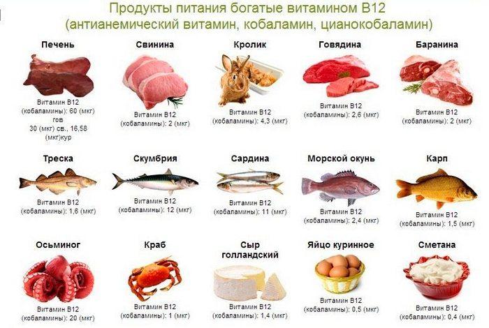 витамин с и алкоголь можно