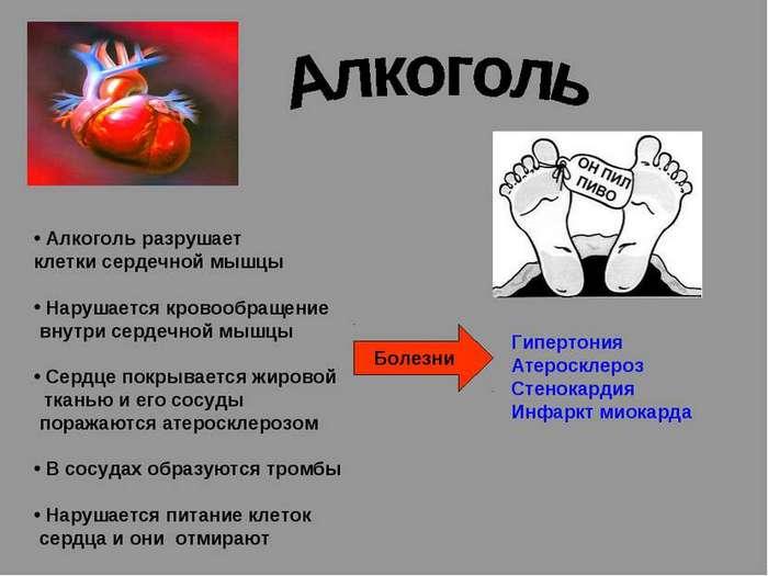 Конспекты занятия по профилактике алкоголизма клиника доктора назаралиева лечение от алкоголизма