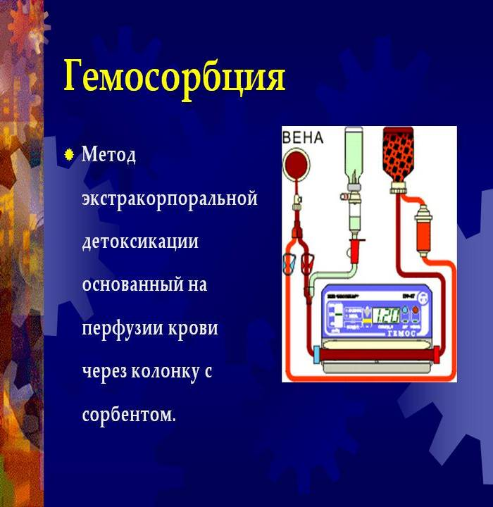 очистка крови