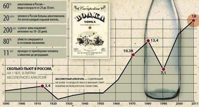 статистика мужского алкоголизма