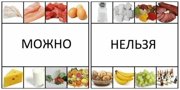 правильная диета при гипатите С