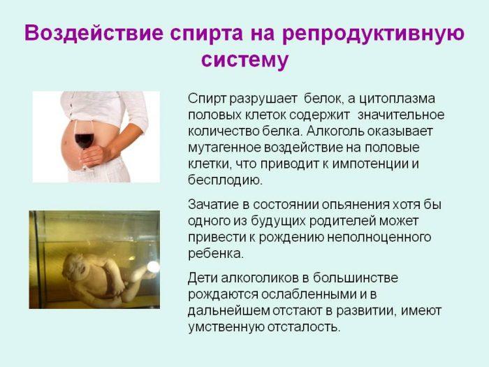 действие этилового спирта на женский организм