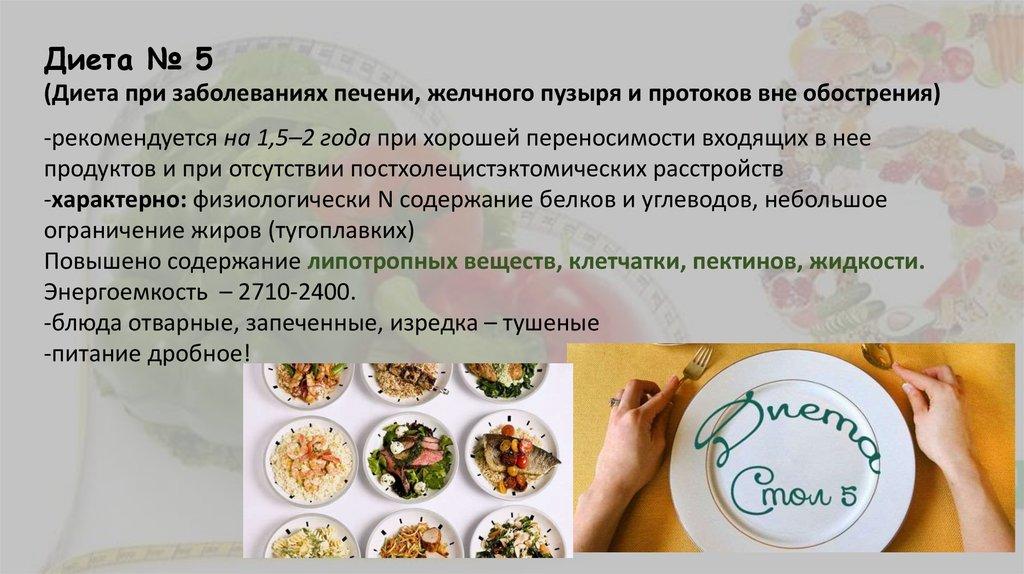 рецепты диетических блюд при гепатите и способ