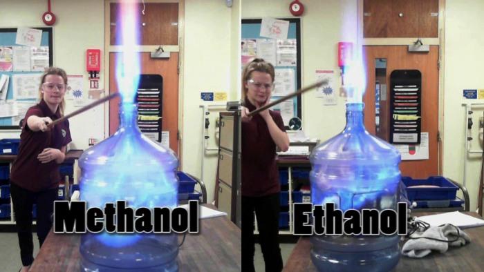 пособы определения метанола в алкоголе