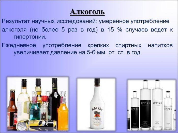 гипертония при алкоголизме
