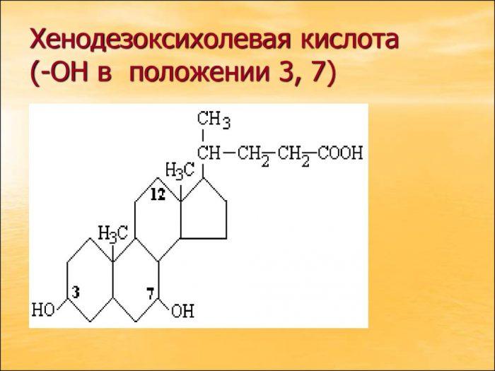 искусственные желчные кислоты