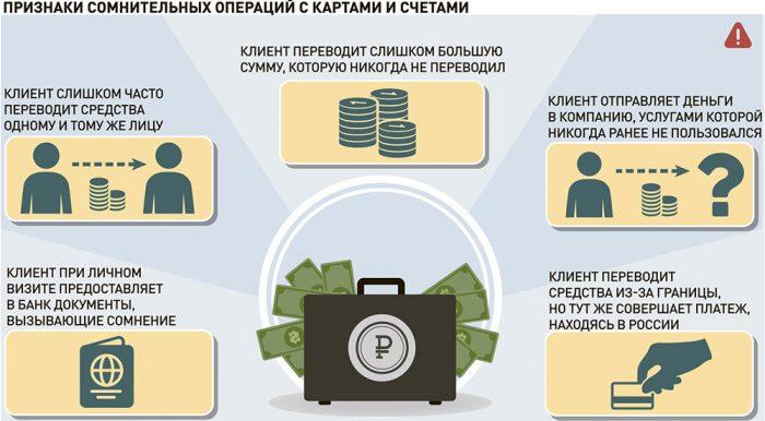 признаки подозрительных платежей